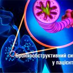 Бронхообструктивний синдром у пацієнтів з БА